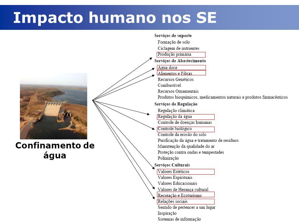 Impacto humano nos SE Confinamento de água