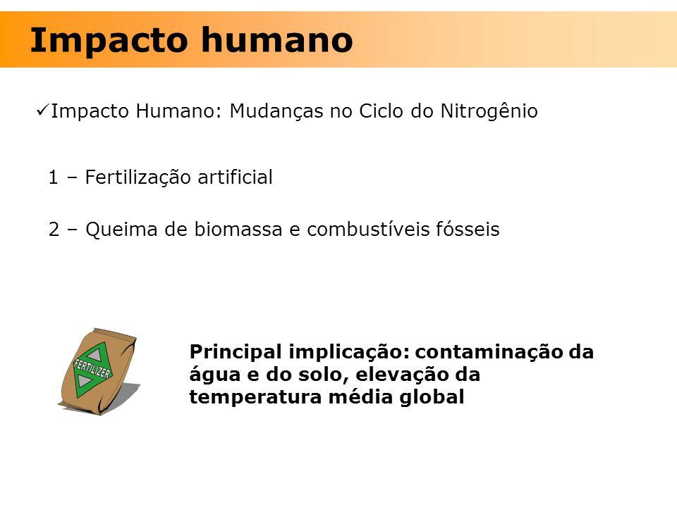 Impacto humano Impacto Humano: Mudanças no Ciclo do Nitrogênio