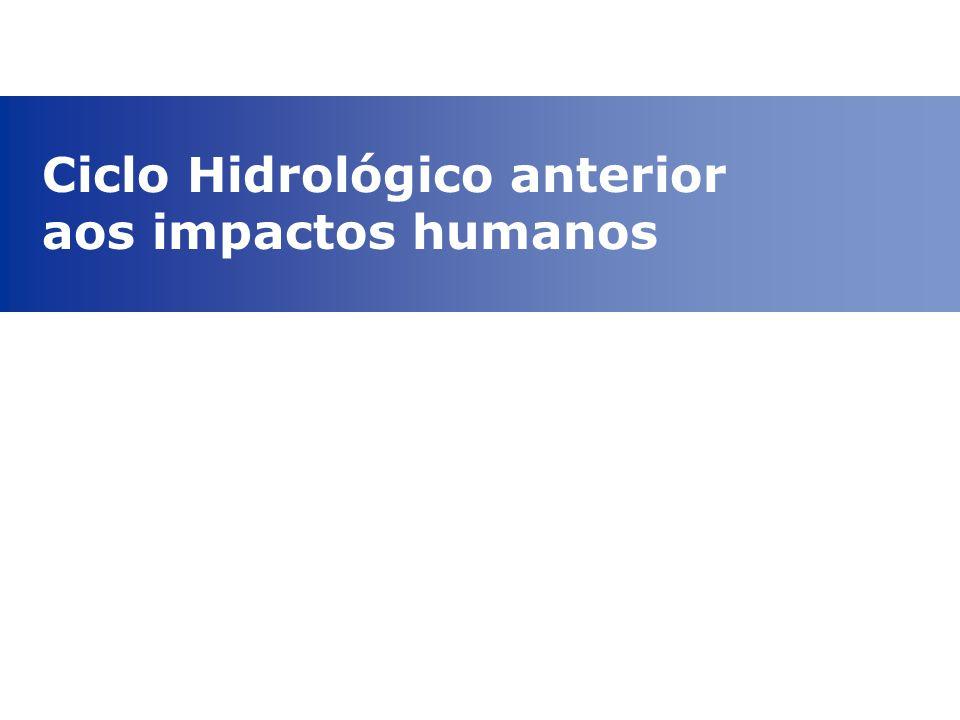 Ciclo Hidrológico anterior aos impactos humanos