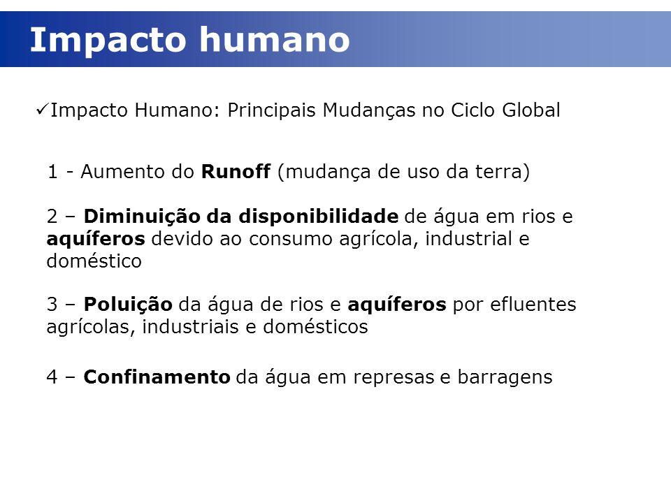Impacto humano Impacto Humano: Principais Mudanças no Ciclo Global