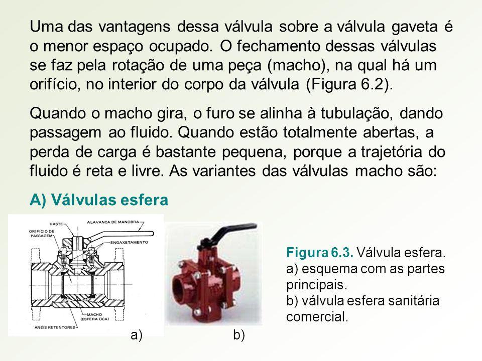 Uma das vantagens dessa válvula sobre a válvula gaveta é o menor espaço ocupado. O fechamento dessas válvulas se faz pela rotação de uma peça (macho), na qual há um orifício, no interior do corpo da válvula (Figura 6.2).