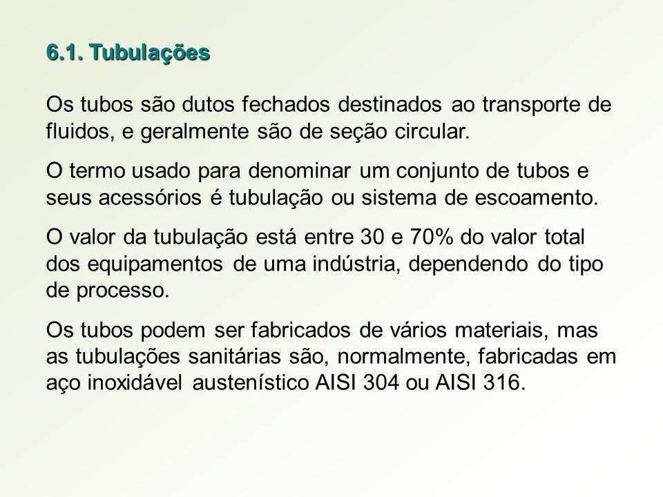 6.1. Tubulações Os tubos são dutos fechados destinados ao transporte de fluidos, e geralmente são de seção circular.