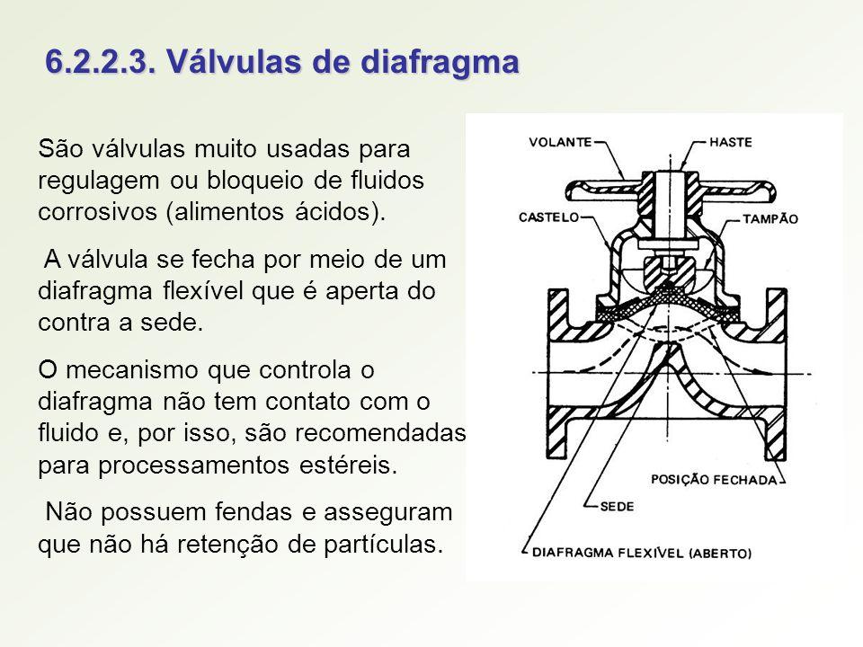 6.2.2.3. Válvulas de diafragma São válvulas muito usadas para regulagem ou bloqueio de fluidos corrosivos (alimentos ácidos).