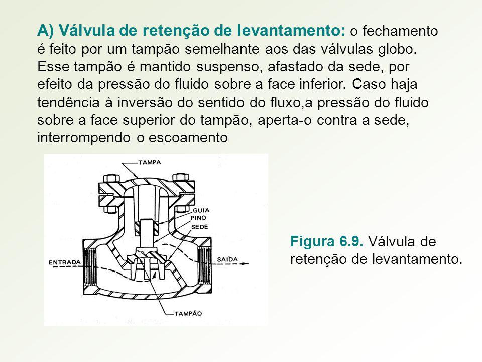 A) Válvula de retenção de levantamento: o fechamento é feito por um tampão semelhante aos das válvulas globo. Esse tampão é mantido suspenso, afastado da sede, por efeito da pressão do fluido sobre a face inferior. Caso haja tendência à inversão do sentido do fluxo,a pressão do fluido sobre a face superior do tampão, aperta-o contra a sede, interrompendo o escoamento