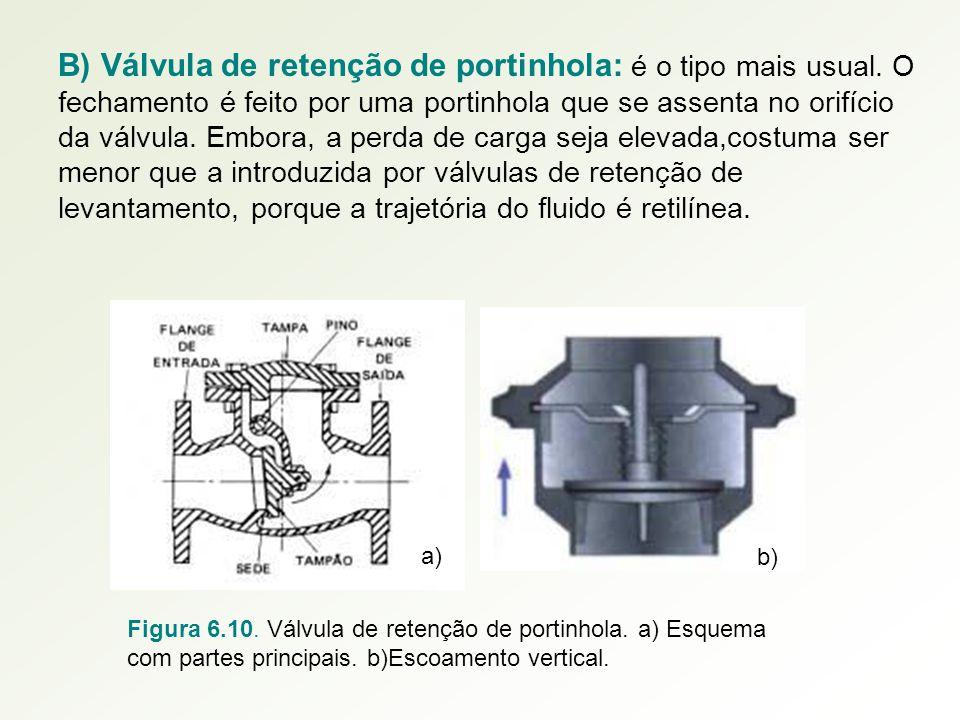 B) Válvula de retenção de portinhola: é o tipo mais usual