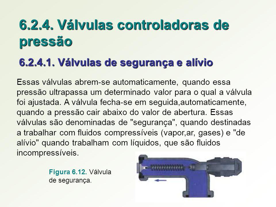 6.2.4. Válvulas controladoras de pressão