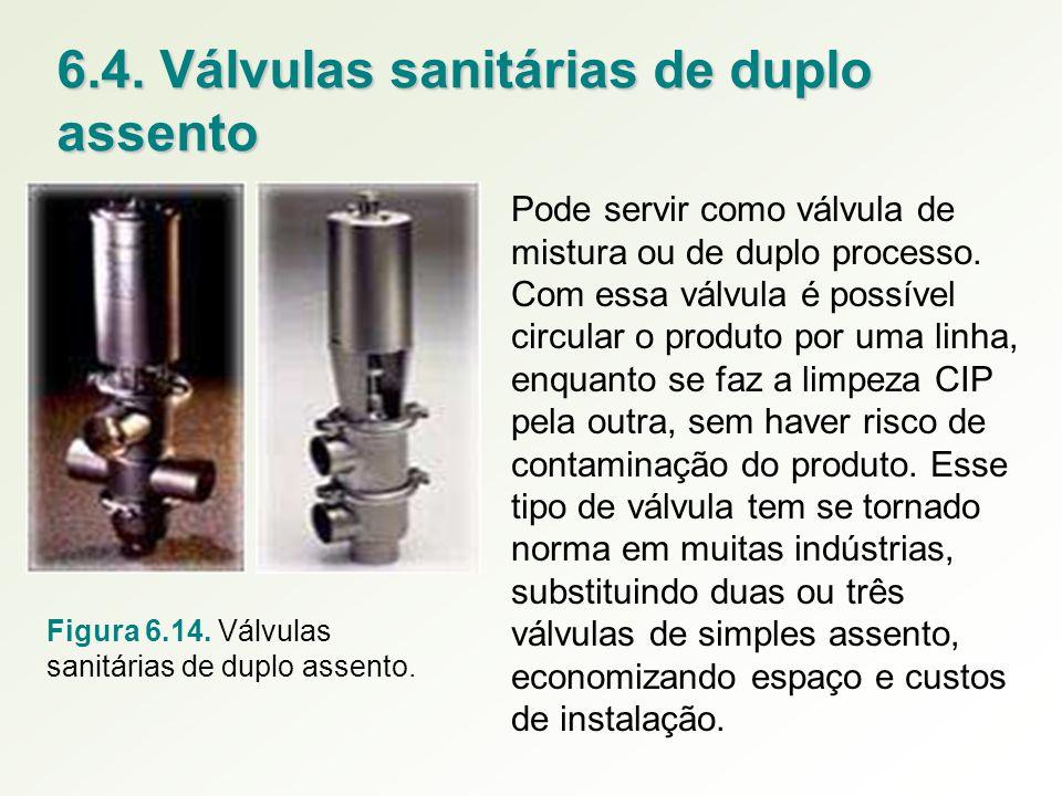 6.4. Válvulas sanitárias de duplo assento