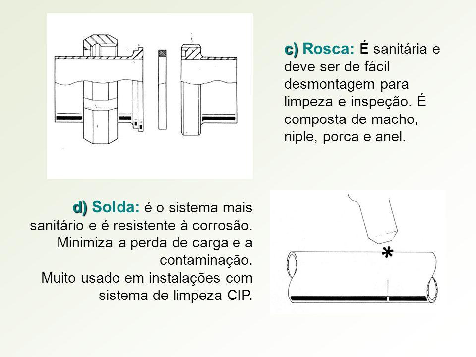 c) Rosca: É sanitária e deve ser de fácil desmontagem para limpeza e inspeção. É composta de macho, niple, porca e anel.
