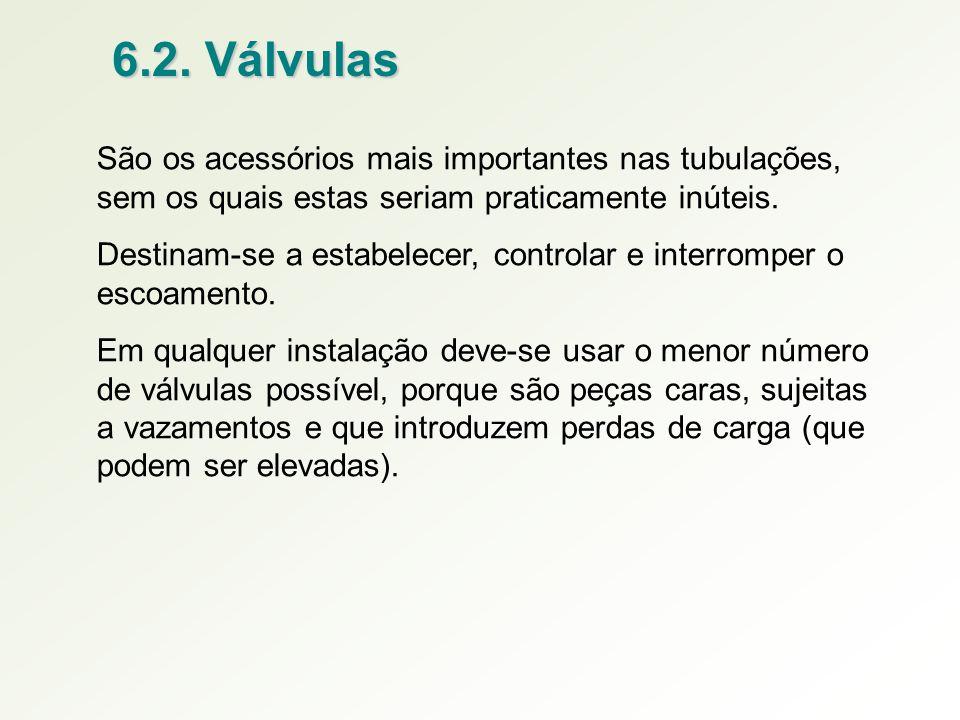 6.2. Válvulas São os acessórios mais importantes nas tubulações, sem os quais estas seriam praticamente inúteis.