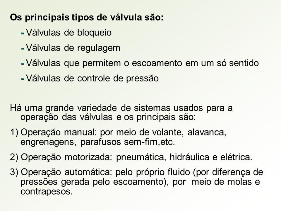 Os principais tipos de válvula são: