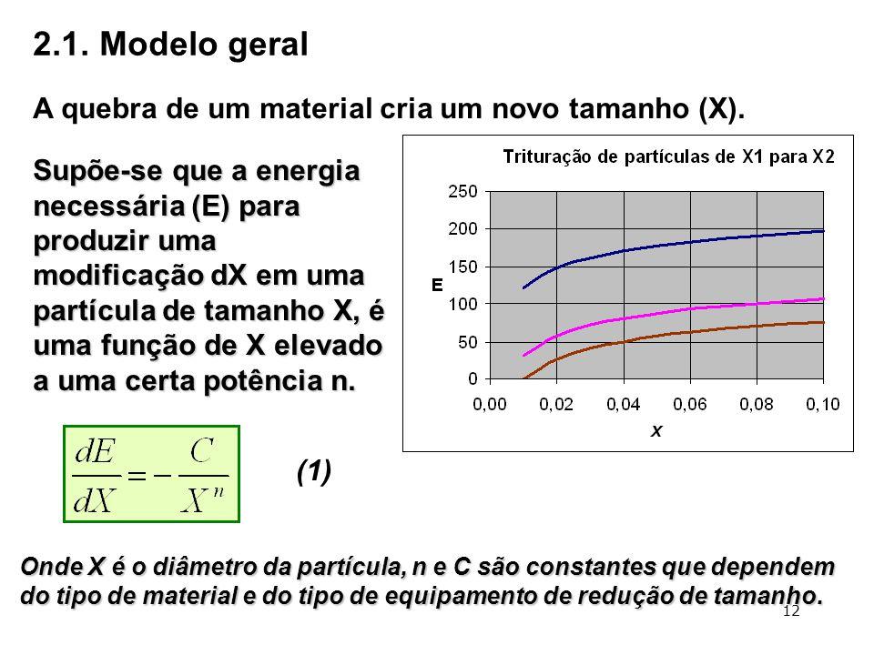 2.1. Modelo geral A quebra de um material cria um novo tamanho (X).