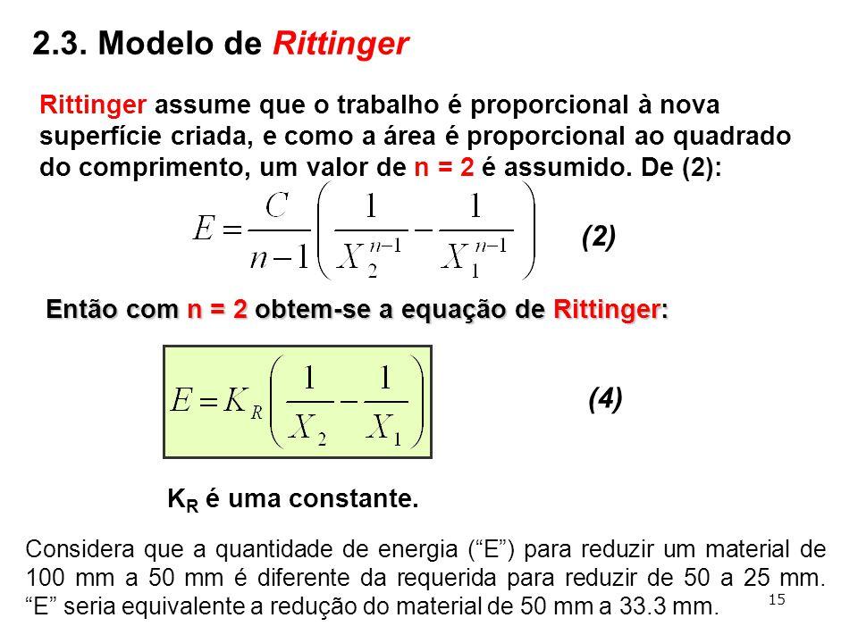 2.3. Modelo de Rittinger (2) (4)