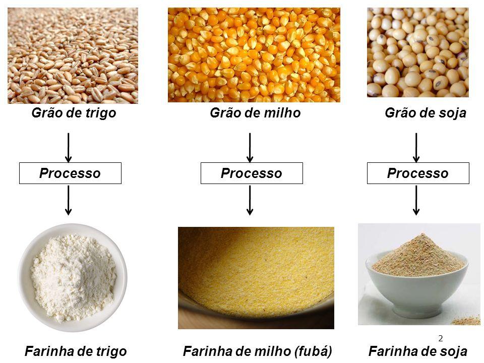 Farinha de milho (fubá)