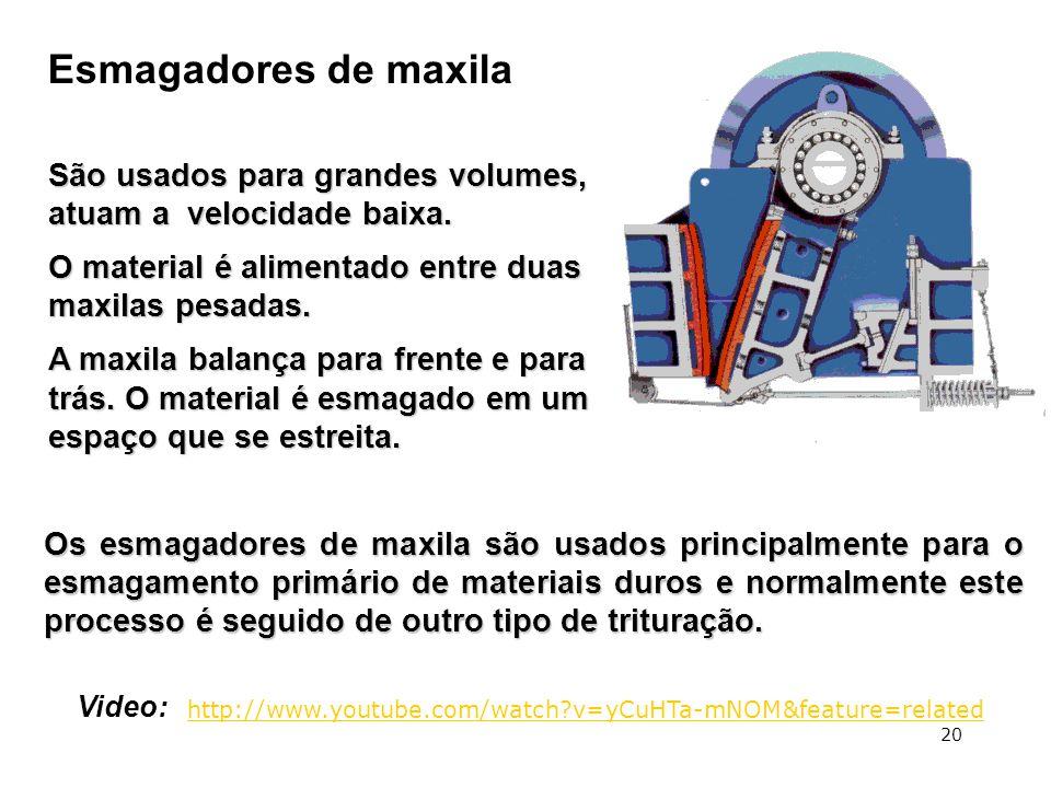 Esmagadores de maxila São usados para grandes volumes, atuam a velocidade baixa. O material é alimentado entre duas maxilas pesadas.