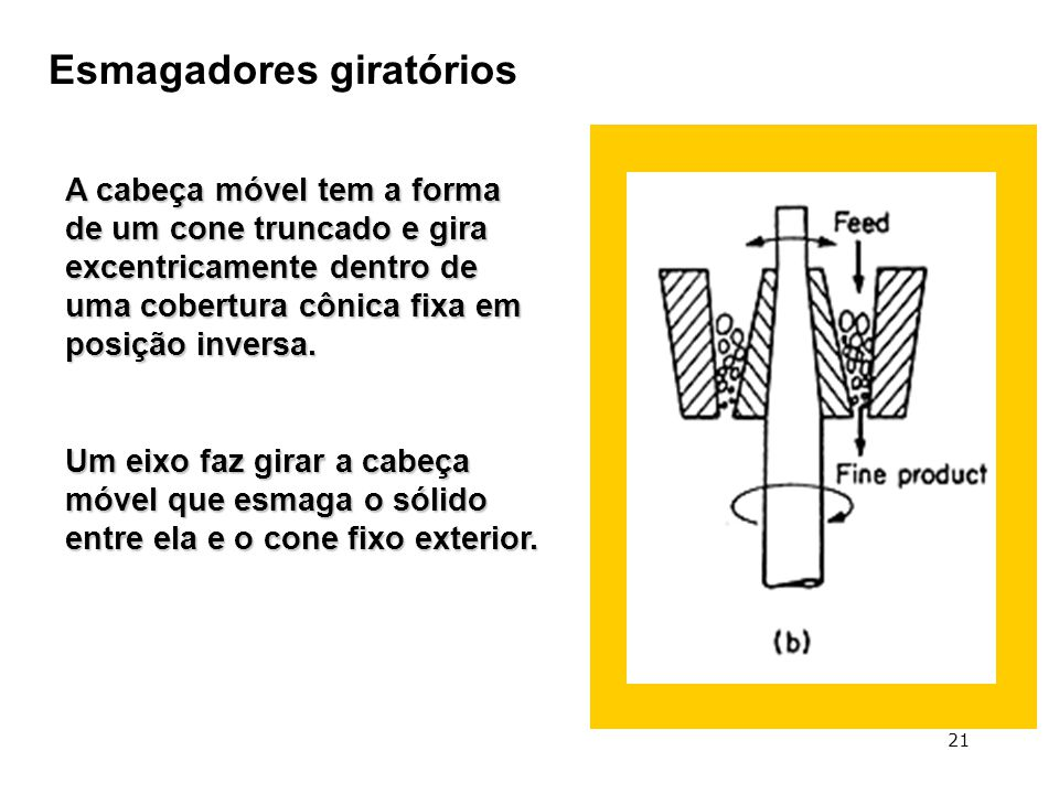 Esmagadores giratórios