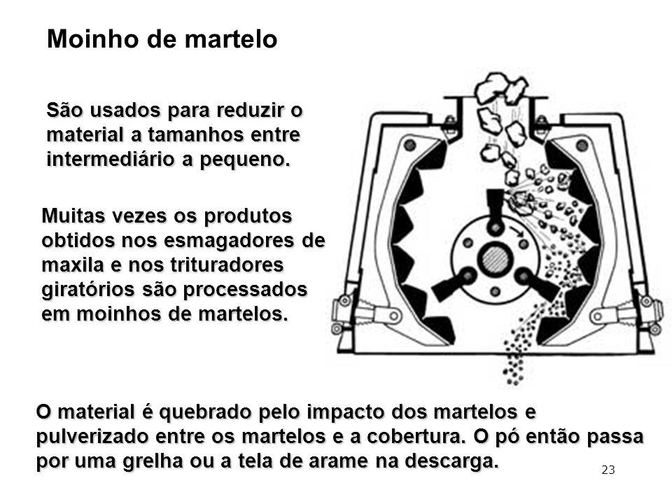 Moinho de martelo São usados para reduzir o material a tamanhos entre intermediário a pequeno.