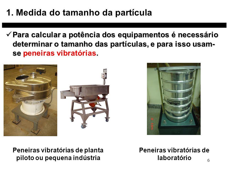 1. Medida do tamanho da partícula