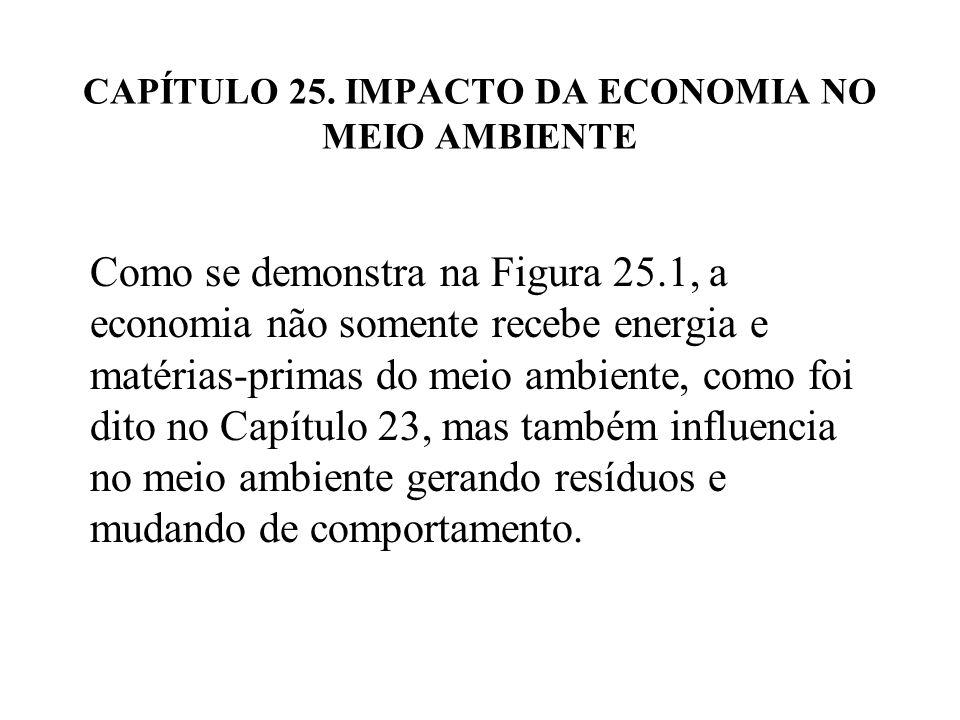 CAPÍTULO 25. IMPACTO DA ECONOMIA NO MEIO AMBIENTE