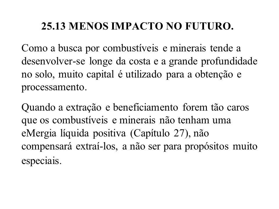 25.13 MENOS IMPACTO NO FUTURO.