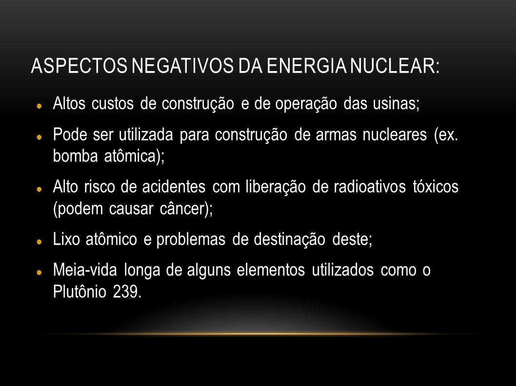 Aspectos negativos da energia nuclear: