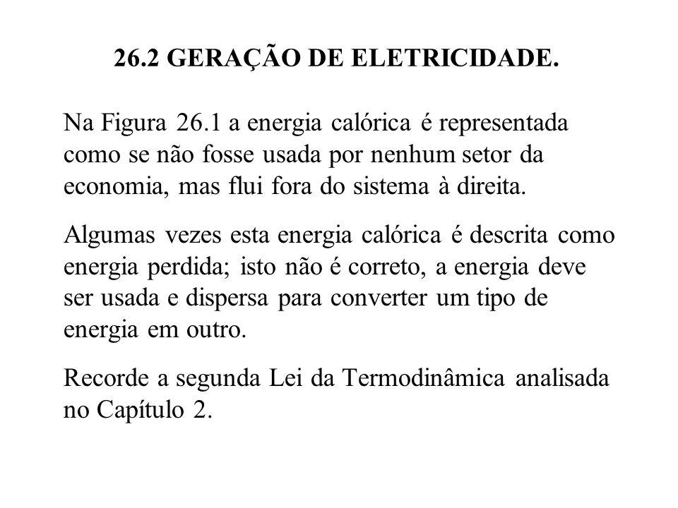 26.2 GERAÇÃO DE ELETRICIDADE.