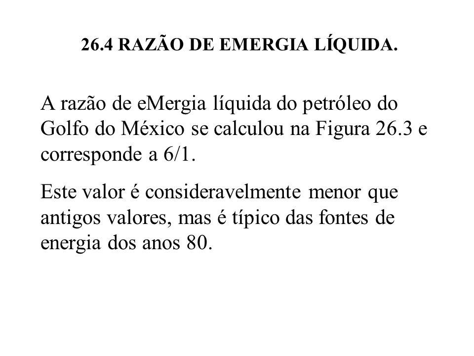 26.4 RAZÃO DE EMERGIA LÍQUIDA.