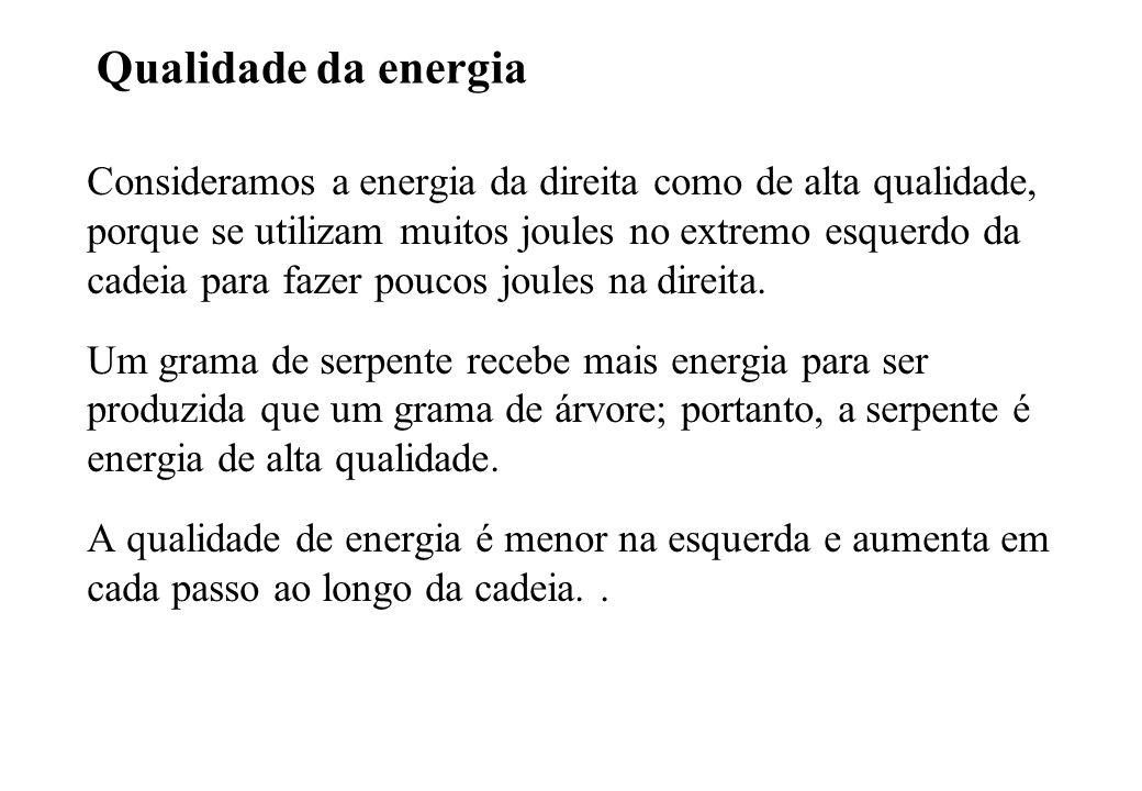 Qualidade da energia