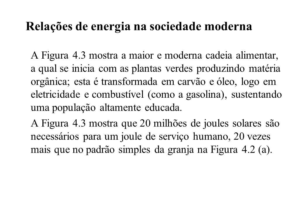 Relações de energia na sociedade moderna