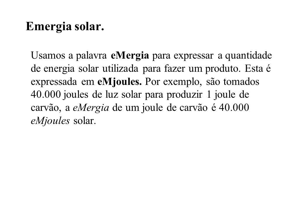 Emergia solar.