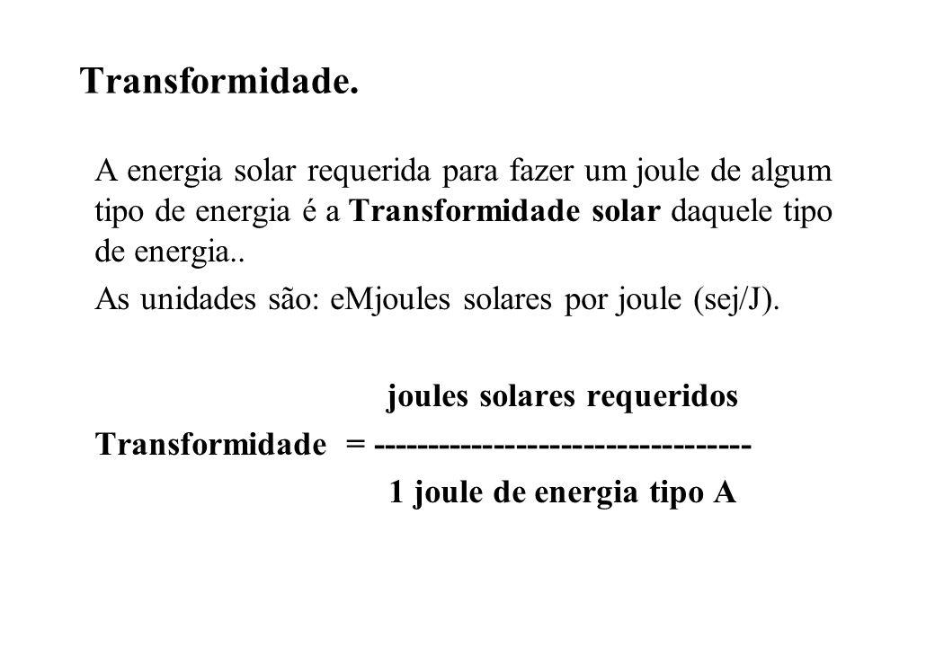 Transformidade. A energia solar requerida para fazer um joule de algum tipo de energia é a Transformidade solar daquele tipo de energia..