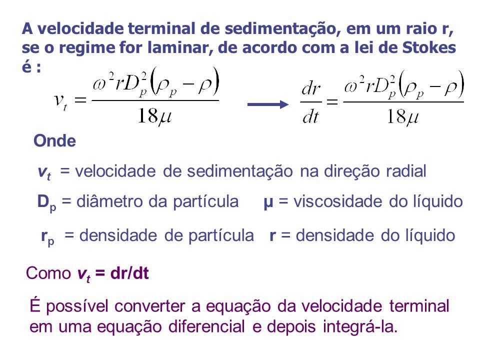 vt = velocidade de sedimentação na direção radial