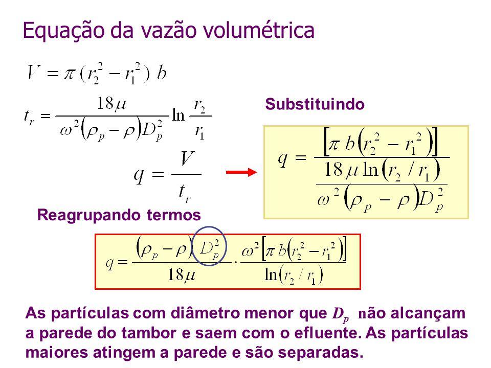 Equação da vazão volumétrica