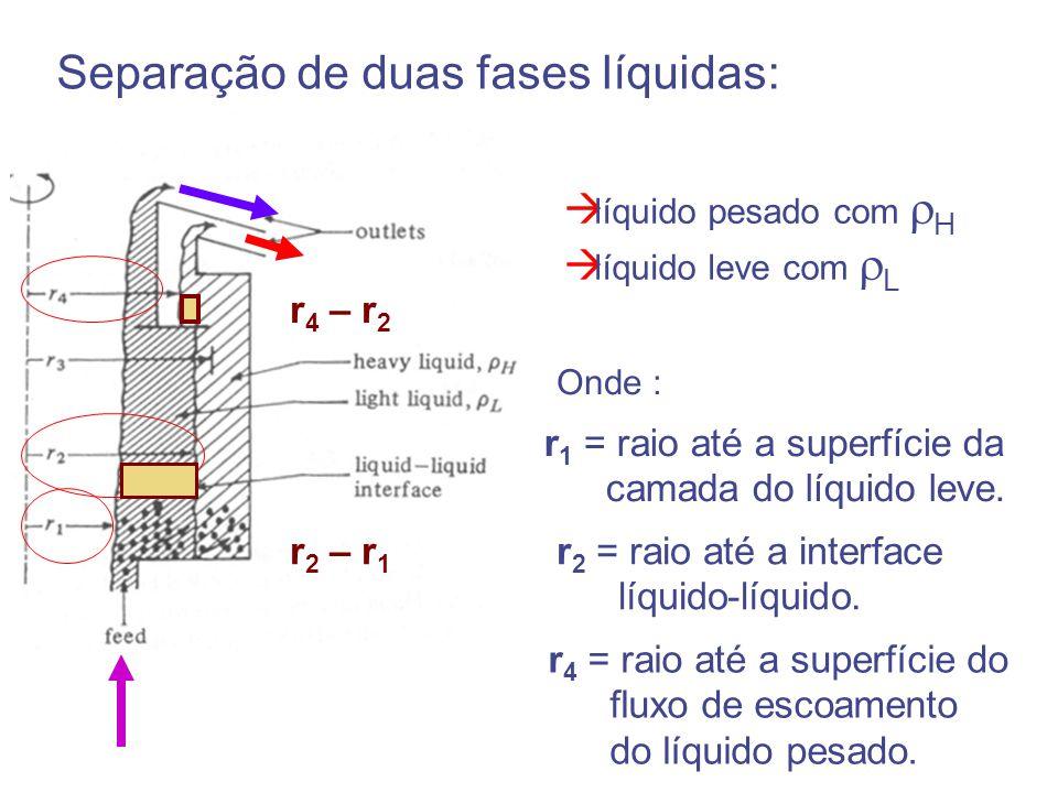 Separação de duas fases líquidas: