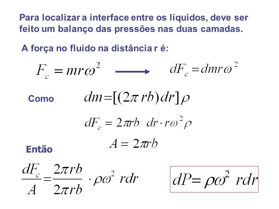 Para localizar a interface entre os líquidos, deve ser feito um balanço das pressões nas duas camadas.
