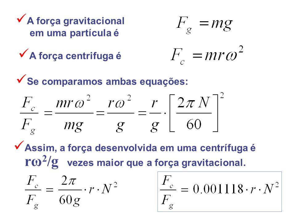 A força gravitacional em uma partícula é