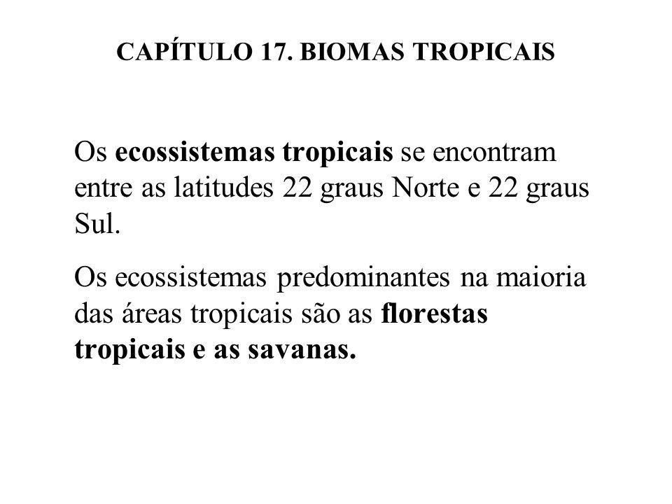 CAPÍTULO 17. BIOMAS TROPICAIS