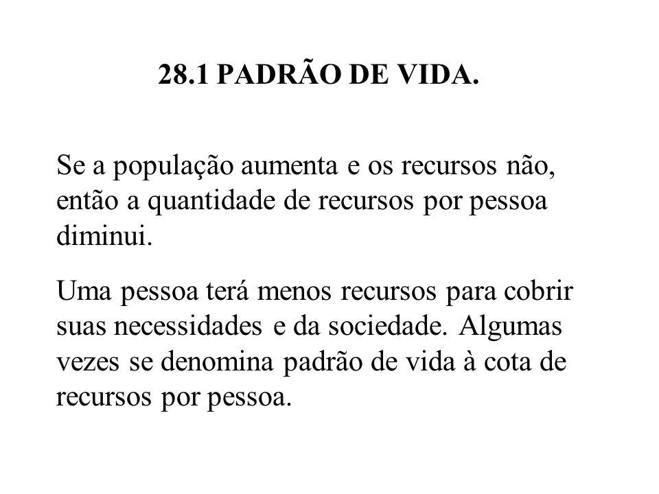 28.1 PADRÃO DE VIDA. Se a população aumenta e os recursos não, então a quantidade de recursos por pessoa diminui.