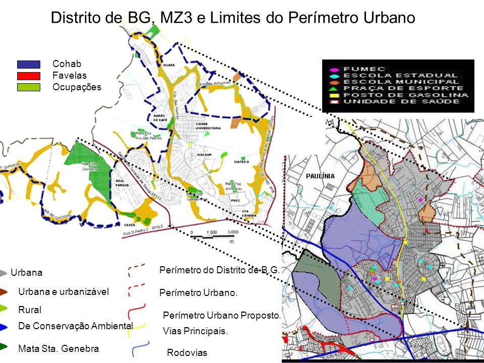 Distrito de BG, MZ3 e Limites do Perímetro Urbano
