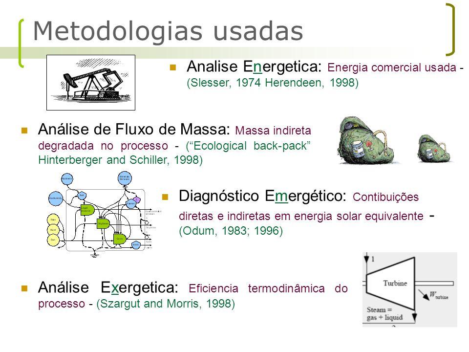 Metodologias usadas Analise Energetica: Energia comercial usada - (Slesser, 1974 Herendeen, 1998)