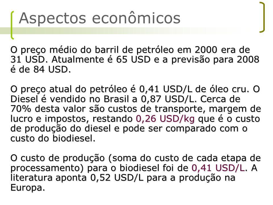 Aspectos econômicos O preço médio do barril de petróleo em 2000 era de 31 USD. Atualmente é 65 USD e a previsão para 2008 é de 84 USD.