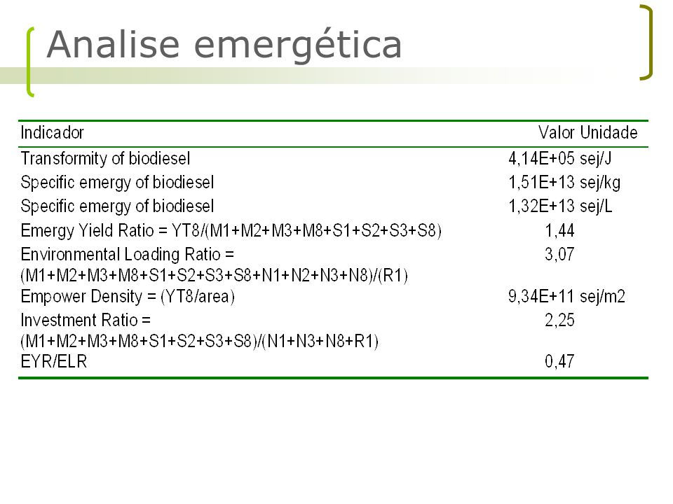 Analise emergética