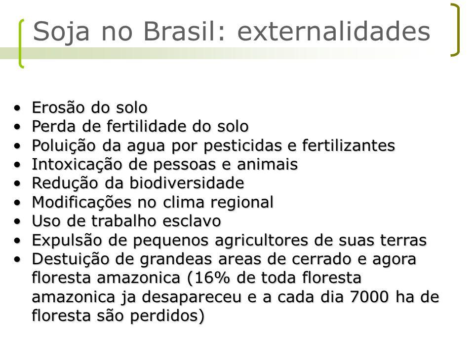 Soja no Brasil: externalidades