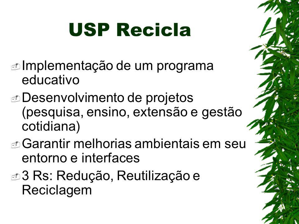 USP Recicla Implementação de um programa educativo