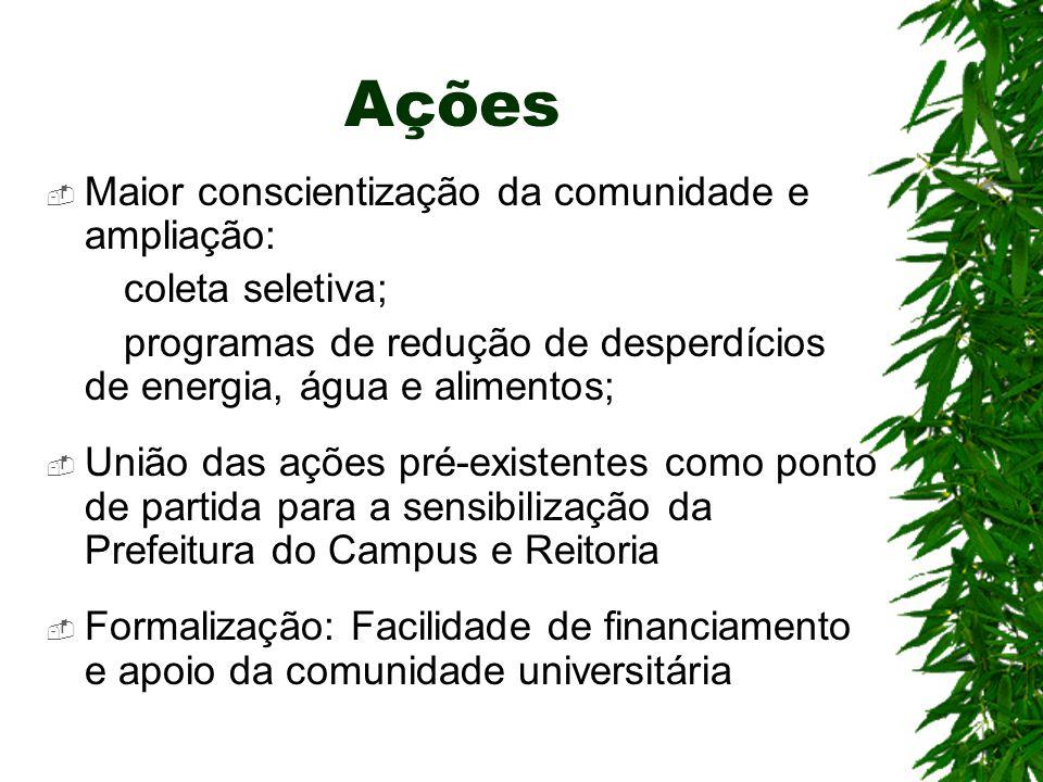 Ações Maior conscientização da comunidade e ampliação: