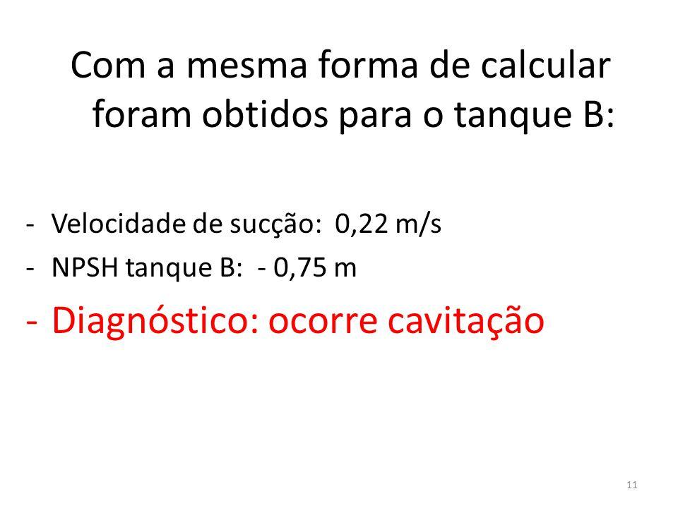 Com a mesma forma de calcular foram obtidos para o tanque B: