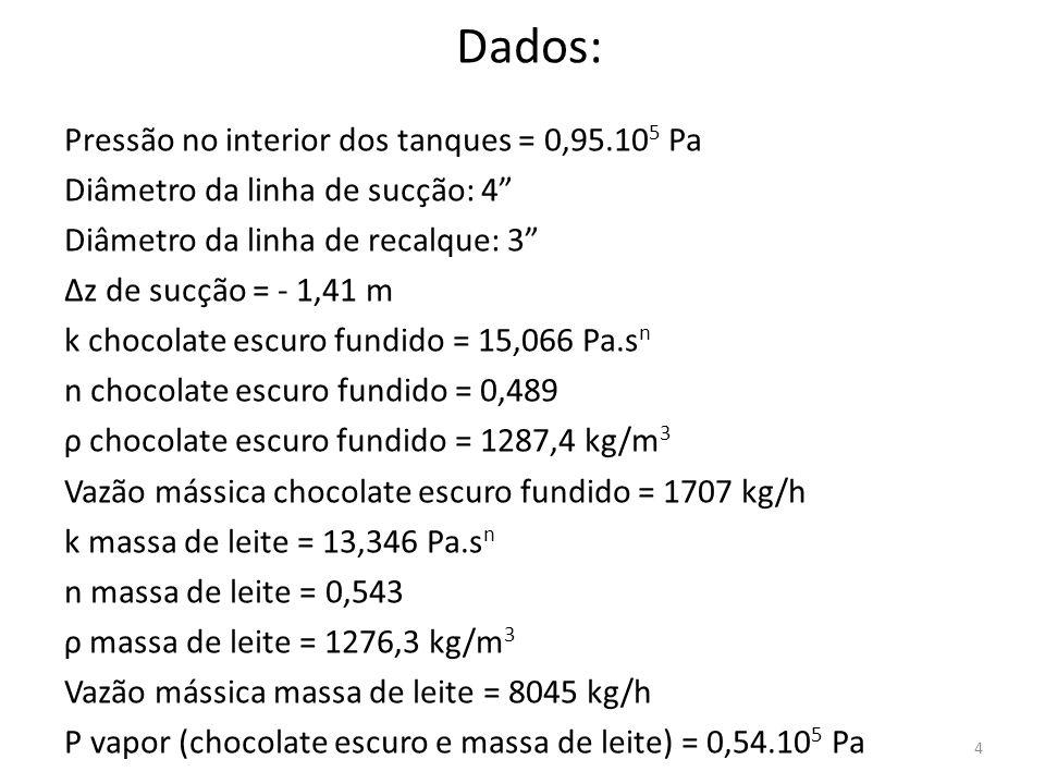Dados: Pressão no interior dos tanques = 0,95.105 Pa