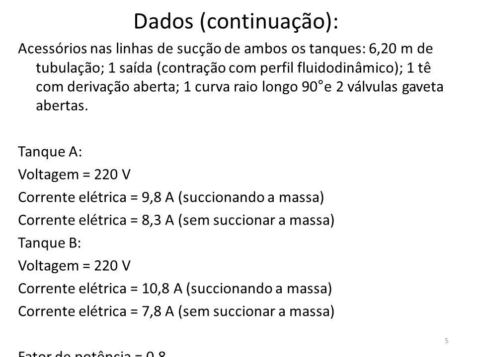 Dados (continuação):