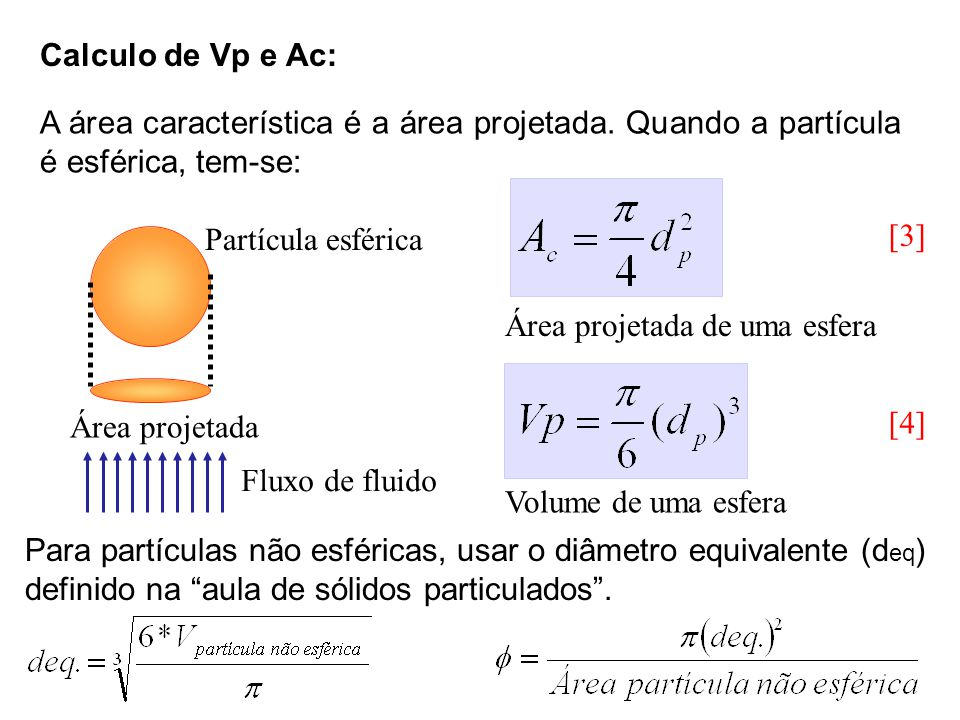 Calculo de Vp e Ac: A área característica é a área projetada. Quando a partícula é esférica, tem-se: