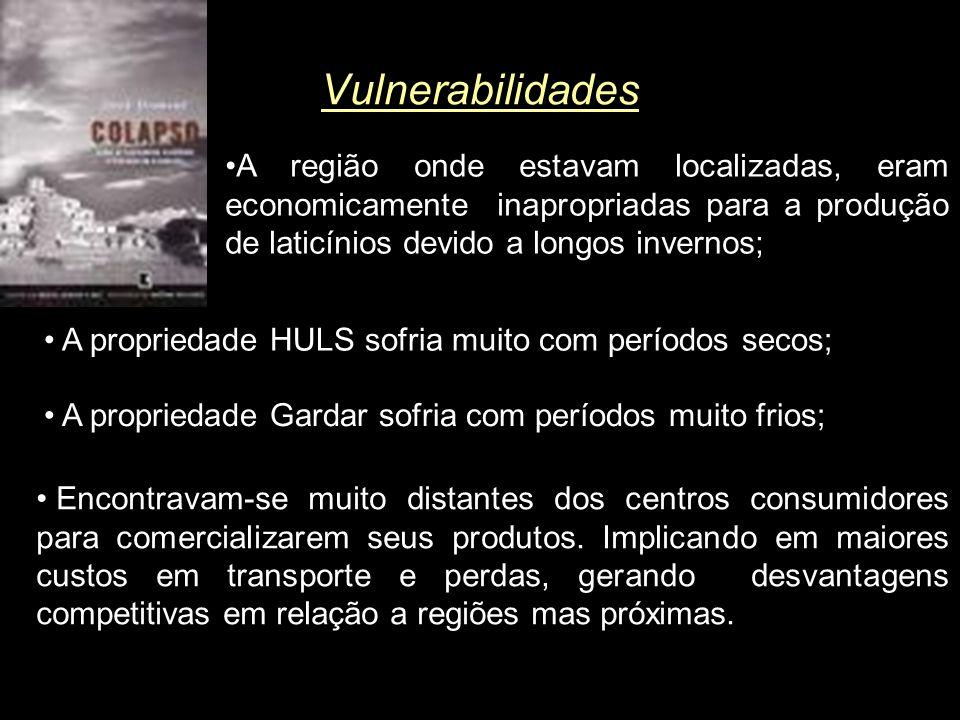Vulnerabilidades A região onde estavam localizadas, eram economicamente inapropriadas para a produção de laticínios devido a longos invernos;