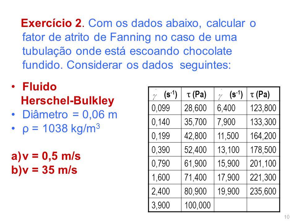 Exercício 2. Com os dados abaixo, calcular o fator de atrito de Fanning no caso de uma tubulação onde está escoando chocolate fundido. Considerar os dados seguintes: